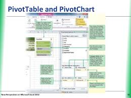 tutorial pivot table excel 2013 tutorial 5 excel tables pivottables and pivot charts