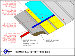 architectural diagrams streamline roofing u0026 construction