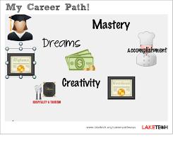 see your path lake tech u0027s career pathways