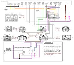 automobile wiring diagrams free sample ideas auto for alluring car
