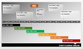 powerpoint timeline template powerpoint timeline template free
