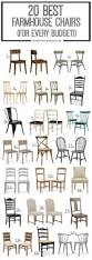 20 best farmhouse dining room chairs