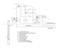 well pump pressure switch wiring diagram well wiring diagrams