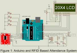 arduino and rfid based attendance system best engineering projects