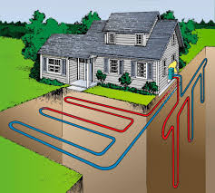 what is a geothermal heat pump how a heat pump works hubpages