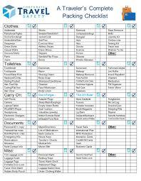 travel photo checklist u2013 craftbnb