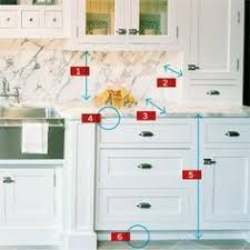 Measuring Kitchen Cabinets Kitchen Cabinet Sizes Chart The Standard Height Of Many Kitchen
