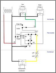 house thermostat wiring diagram wiring diagram shrutiradio