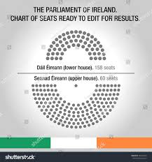 house of reps seating plan parliament ireland editable results seats seating stock vector