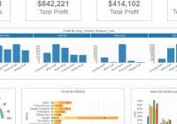 financial dashboard template for excel ondy spreadsheet