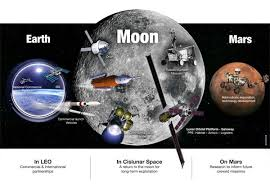 desain lop jagong a closer look at nasa s proposed human exploration plan parabolic arc