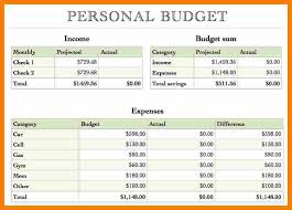 budget template sample budget planner template budget planner