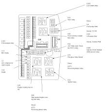 renault clio mk3 fuse box diagram renault wiring diagrams for