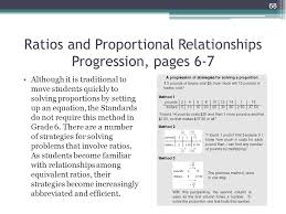 content deepening 7th grade math ppt download