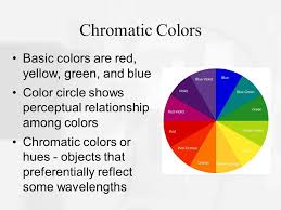chapter 9 color vision overview of questions how do we perceive