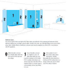 Bathroom Lighting Zones Exceptional Bathroom Zones Ip Rating 5 Choice Lighting