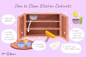 what is the best way to clean kitchen cabinets how to clean kitchen cabinets