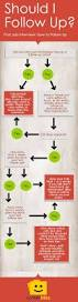 How To Write A Resume How To Make A Resume U2014 Job Interview Tools by 59 Best Infographics To Aid Your Job Search Images On Pinterest
