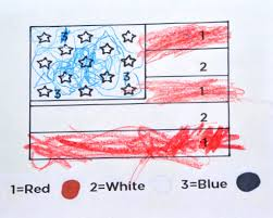 5 simple fourth of july crafts for kids