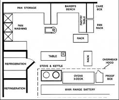 Home Bakery Kitchen Design Bakery Kitchen Design 1000 Images About Bakery Layout On Pinterest
