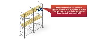 Osha Chair Requirements Osha U0027s Top Scaffolding Violations Part 4 Scaffoldxs