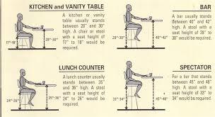how tall is a bar table standard bar stool height bonners furniture