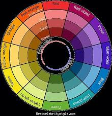 color wheel for makeup artists 11 best makeup artist colour wheel images on color