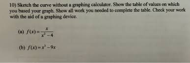 Graphing Calculator With Table 10 Sketch The Curve Without A Graphing Calculator Chegg Com