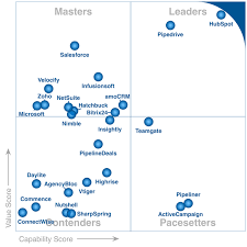 Top 5 Help Desk Software Gartner Launches Frontrunners A New Type Of Quadrant Anthony