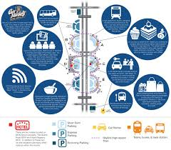 Dallas Traffic Map by Dallas Fort Worth International Airport Reviews Online Travel