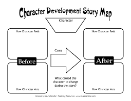 character building worksheet worksheets