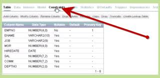 Create Table In Oracle How To Drop Constraints In Oracle 2 Steps With Pictures