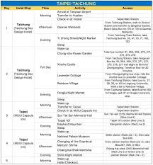 travel itinerary template the 25 best travel itinerary template