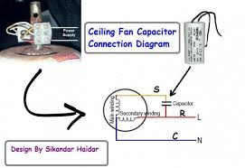 stylish ceiling fan winding diagram reviews outdoor fans reviews