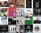 Mod X-DVD Tel 085-1242550 : Mp3 K-pop Chart Top100 Album 2010 ...