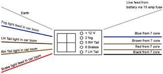 caravan and trailer wiring diagrams