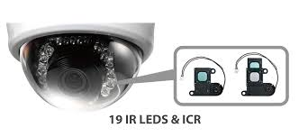 edimax legacy products network cameras 1mp indoor pt auto