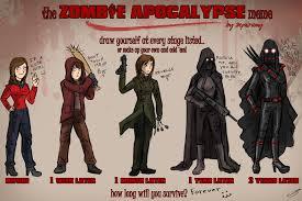 Meme Zombie - zombie apocalypse meme by jadeitor on deviantart