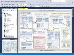 datenbank design tool dbforge fusion for oracle visual studio marketplace