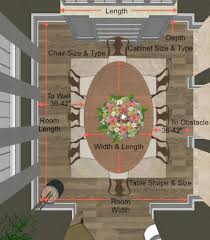 Key Measurements For Planning The Perfect Dining Room - Dining room measurements