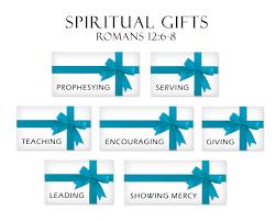 spiritual gifts list david christian network international org