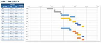 Free Excel Timeline Template Free Blank Timeline Templates Smartsheet
