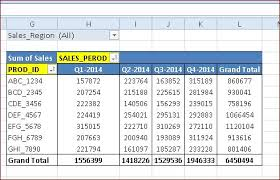 how to sort a pivot table how to sort pivot table row labels column field labels and data