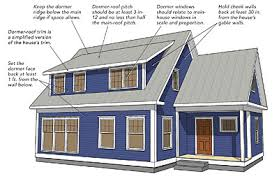 Dog House Dormers Articles U2014 Michael Maines Residential Design