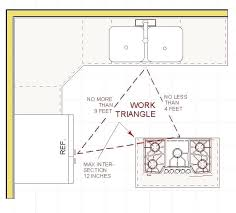 kitchen triangle design with island kitchen triangle 7 kitchen layout ideas that work kitchen