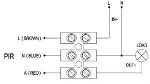 infrared motion sensor light switch for bathroom proximity