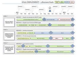 powerpoint business goal deployment roadmap template business