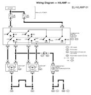 1998 nissan patrol y61 electrical wiring diagram u2013 service and