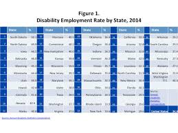 under the table jobs for disabled iowa vocational rehabilitation services success stories