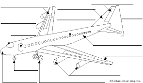 label the airplane in english printout enchantedlearning com